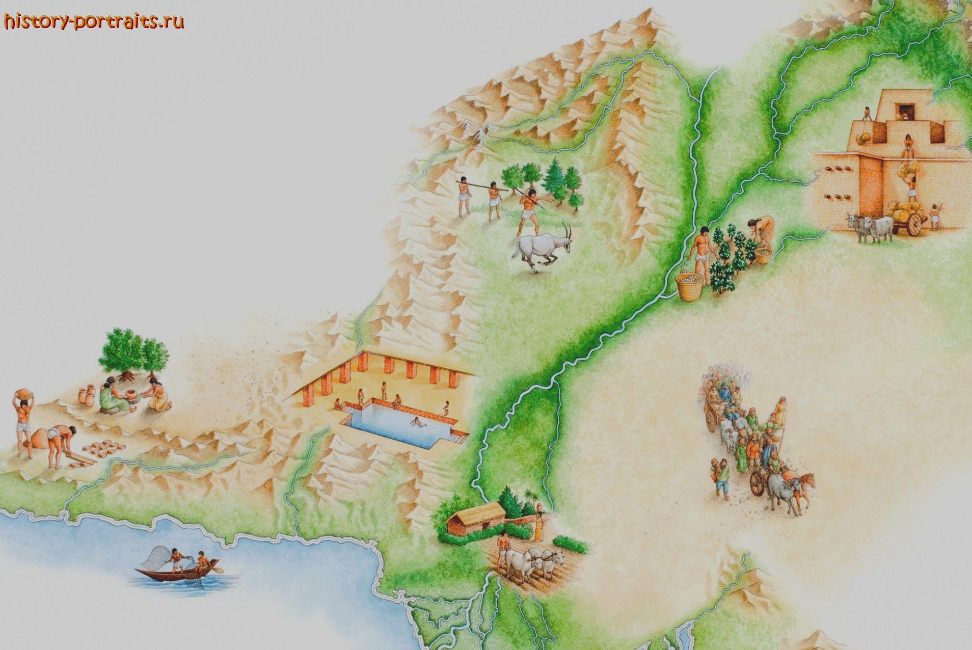 Цивилизация долины реки Инд